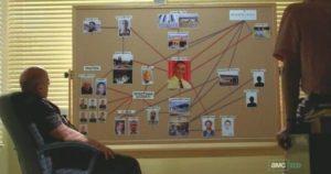 Hank Schrader's Serial Killer Chalkboard